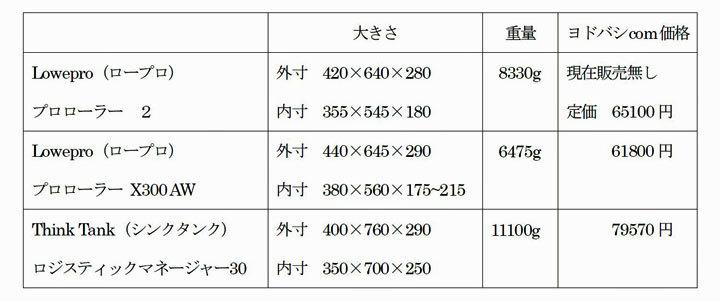 プロローラーX300-1-2.jpg