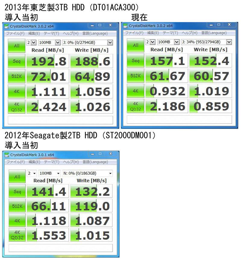 東芝製3TBHDDの現在.jpg