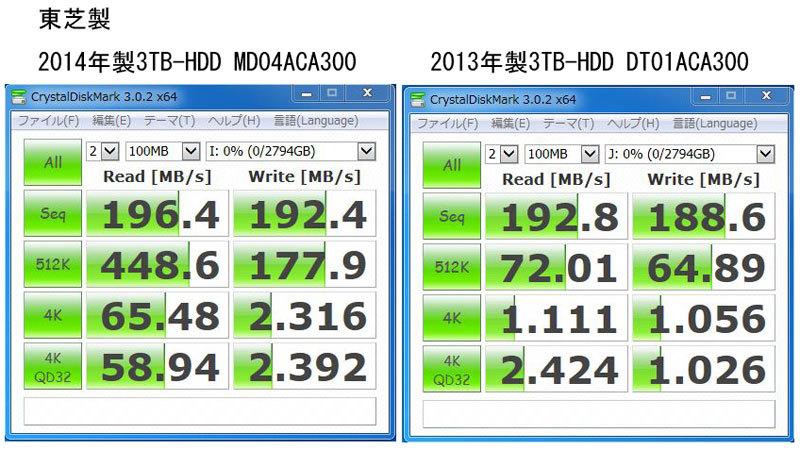 東芝製HDD-MD04ACA300-2.jpg