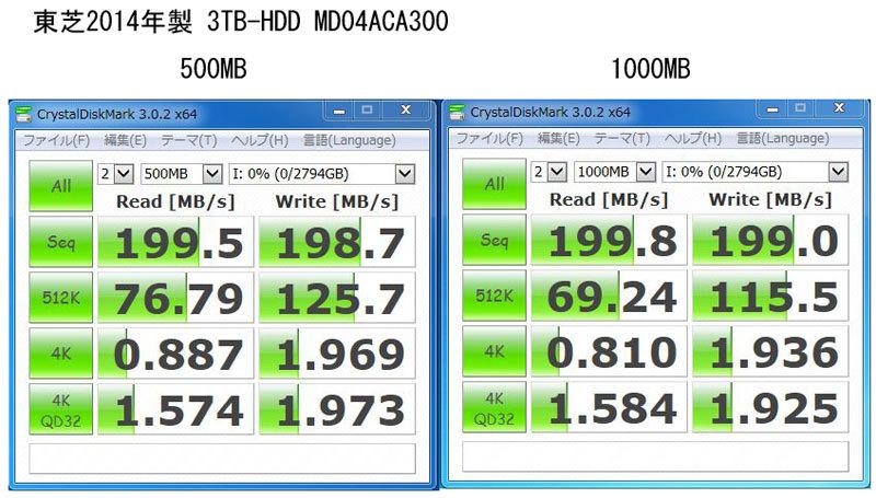 東芝製HDD-MD04ACA300-3.jpg