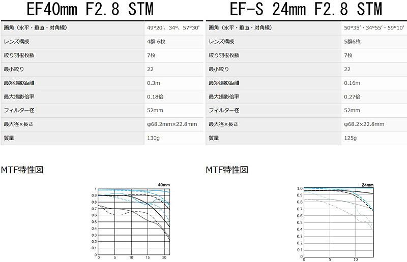 EF-S-24mm1-4.jpg